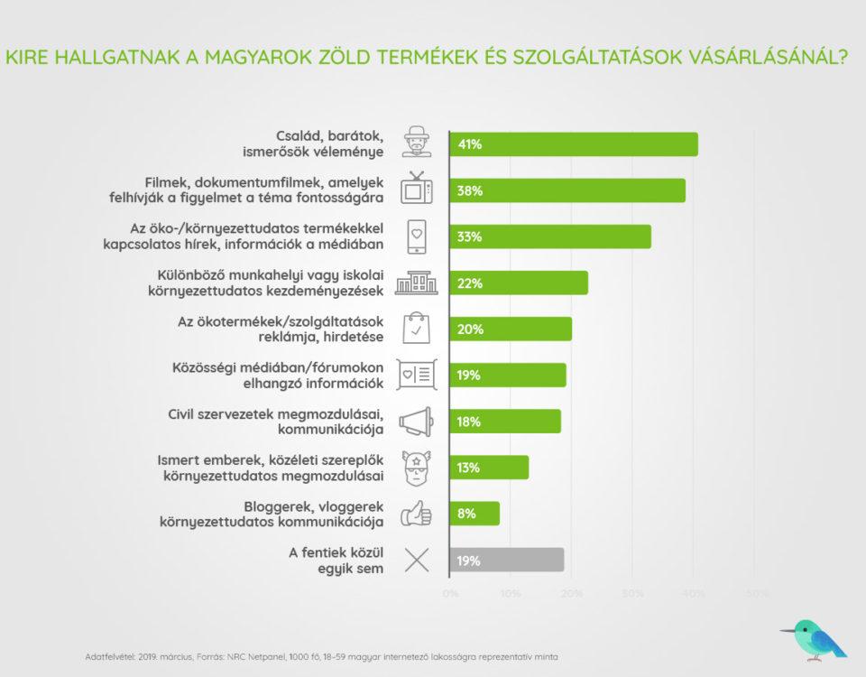 NRC_GreenGo_motivacio_infografika_v4-nologo